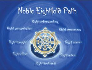 Noble_Eightfold_Path