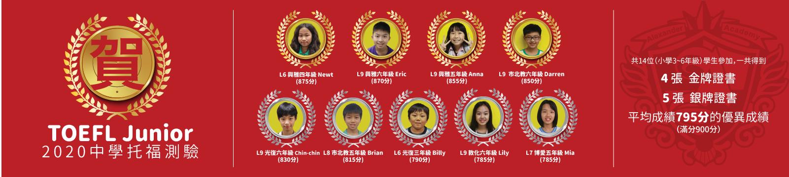 2020年TOFEL Junior中學生托福測驗